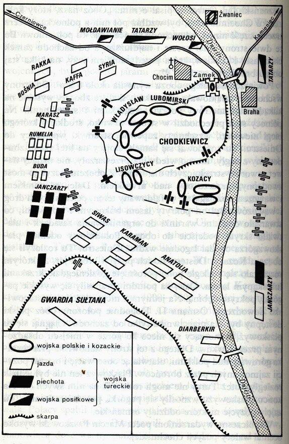 Схема битвы при Хотине